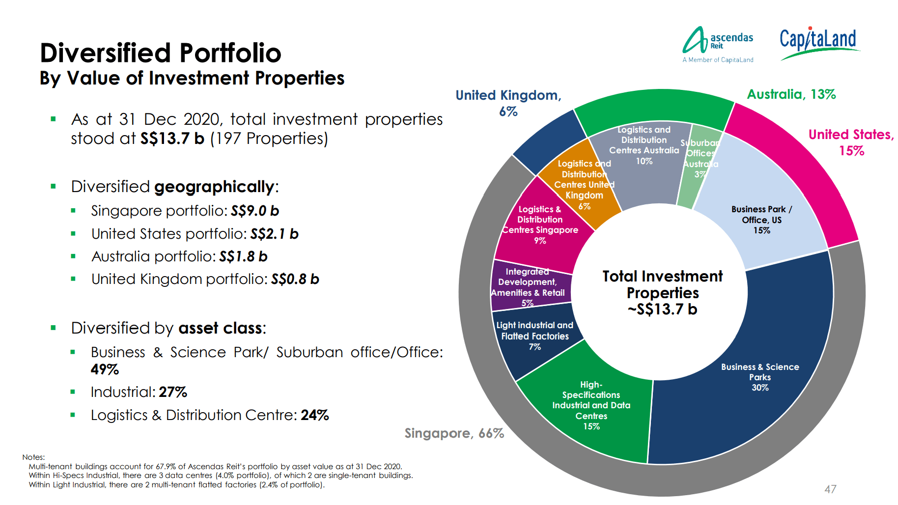 FY2020 Financial Result Presentation (2021年2月2日)